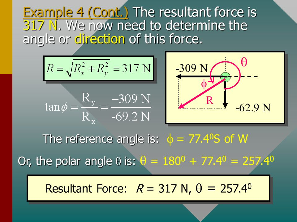 Example 4 (Cont.) Next find resultant R from components F x and F y. (review vectors). R x = -309 N R y = -69.2 N - -4  C q3q3 R y = -69.2 N R x = -3
