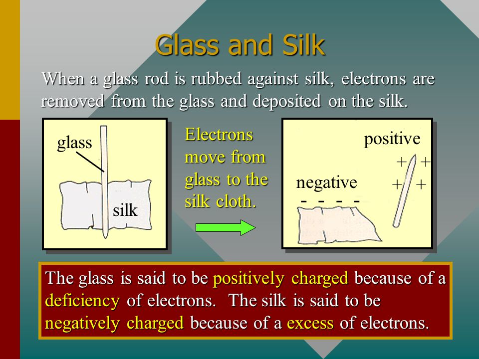 Electric Charge When a rubber rod is rubbed against fur, electrons are removed from the fur and deposited on the rod. The rod is said to be negatively