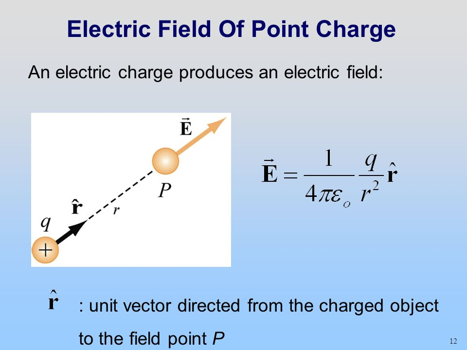12 Electric Field Of Point Charge An electric charge produces an electric field: : unit vector directed from the charged object to the field point P