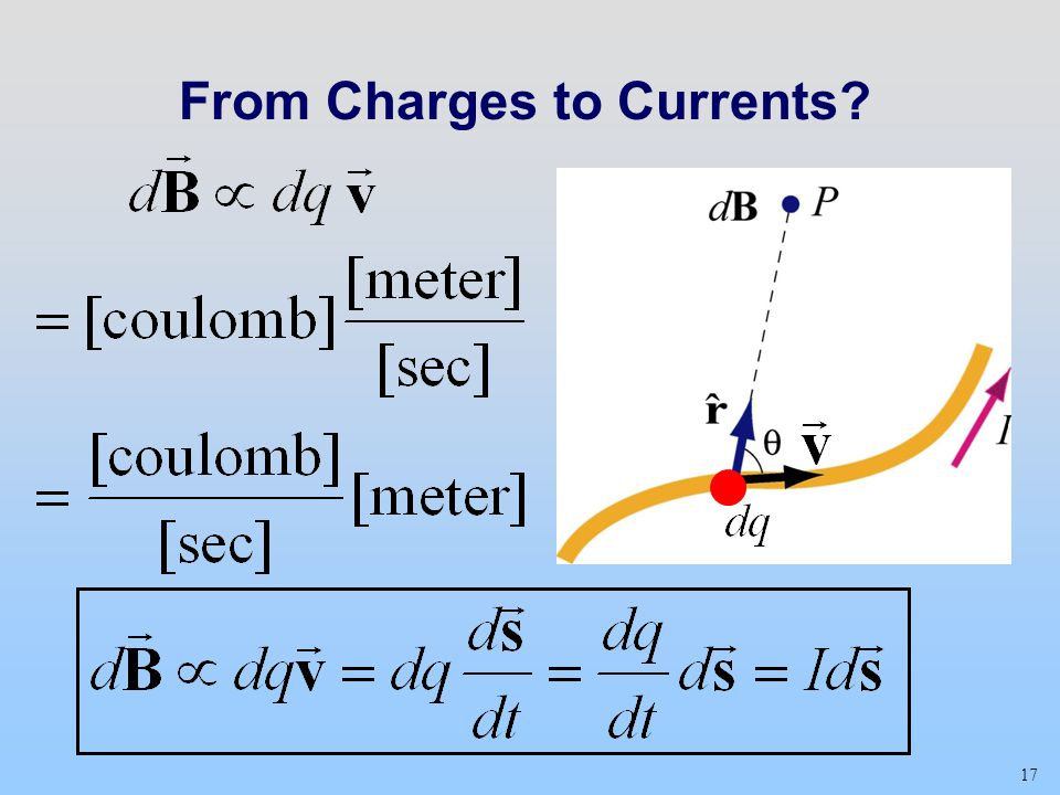 17 From Charges to Currents