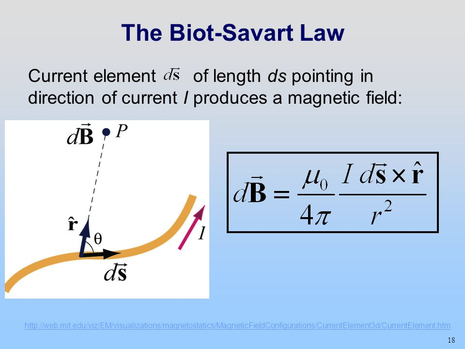 18 The Biot-Savart Law Current element of length ds pointing in direction of current I produces a magnetic field: http://web.mit.edu/viz/EM/visualizations/magnetostatics/MagneticFieldConfigurations/CurrentElement3d/CurrentElement.htm