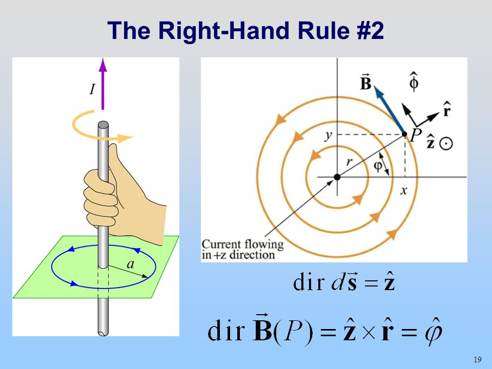 19 The Right-Hand Rule #2