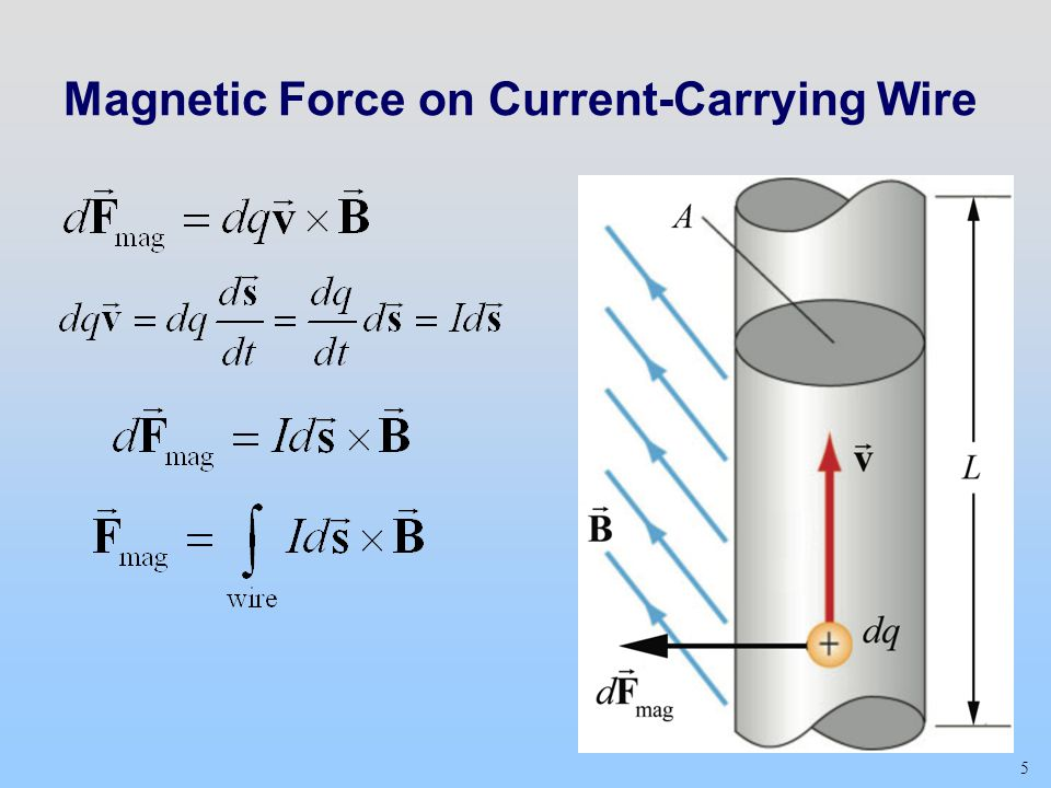 5 Magnetic Force on Current-Carrying Wire