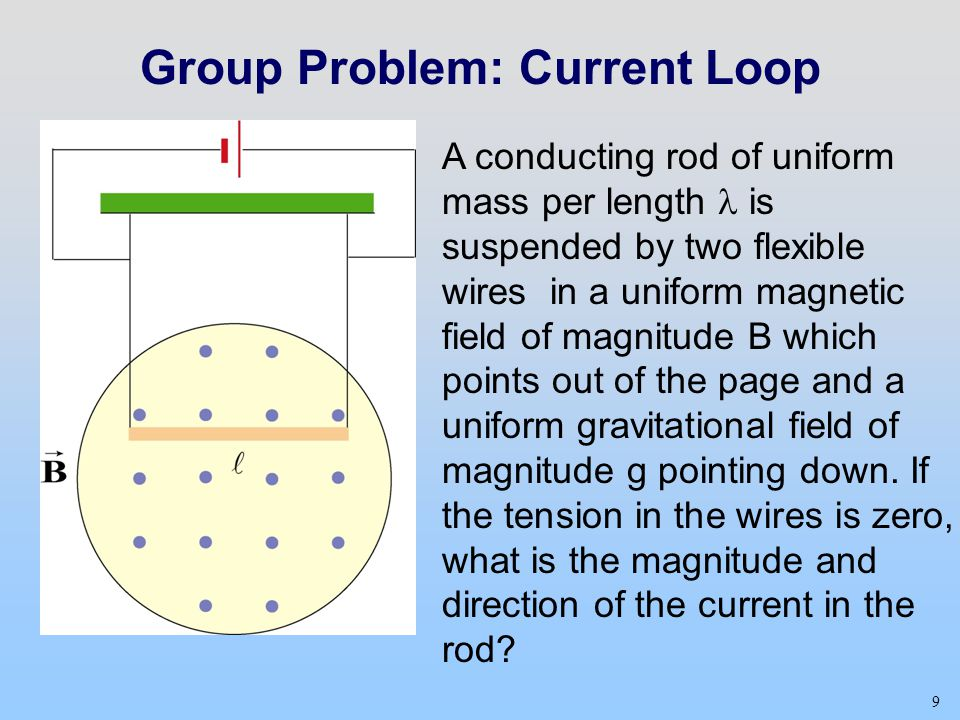 9 Group Problem: Current Loop A conducting rod of uniform mass per length is suspended by two flexible wires in a uniform magnetic field of magnitude B which points out of the page and a uniform gravitational field of magnitude g pointing down.