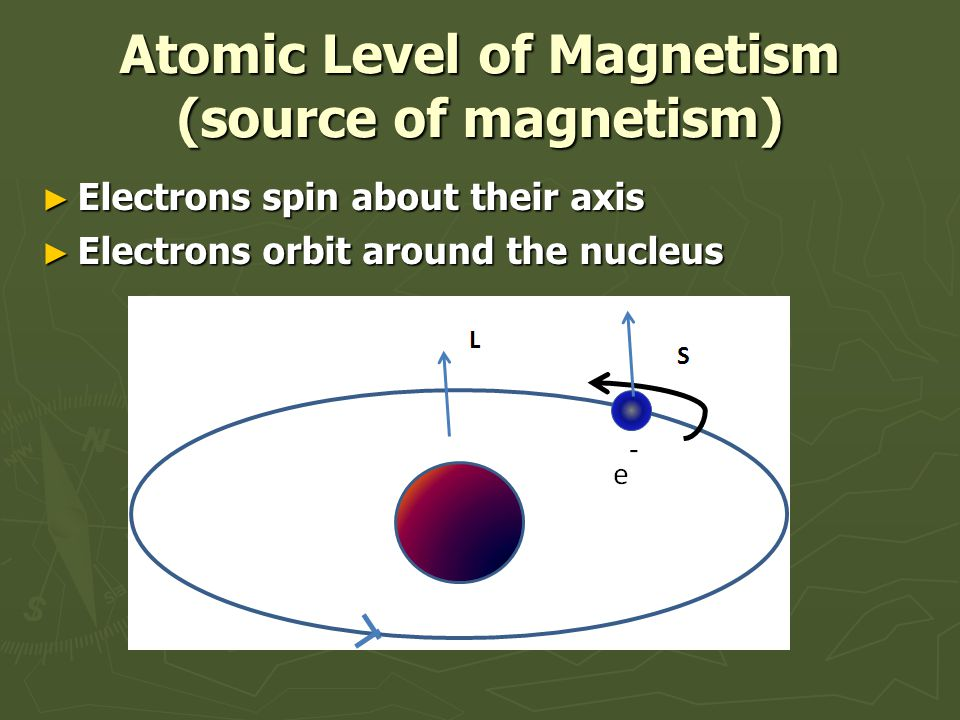 Atomic Level of Magnetism (source of magnetism) ► Electrons spin about their axis ► Electrons orbit around the nucleus