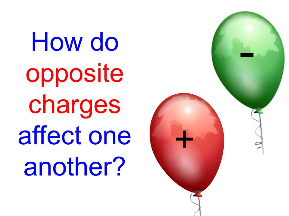 How do opposite charges affect one another? + -