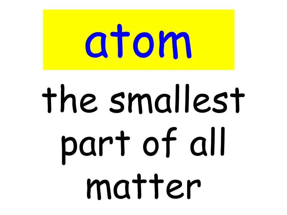 the center of an atom nucleus