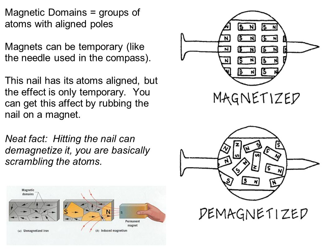 Magnetic Domains = groups of atoms with aligned poles Magnets can be temporary (like the needle used in the compass).