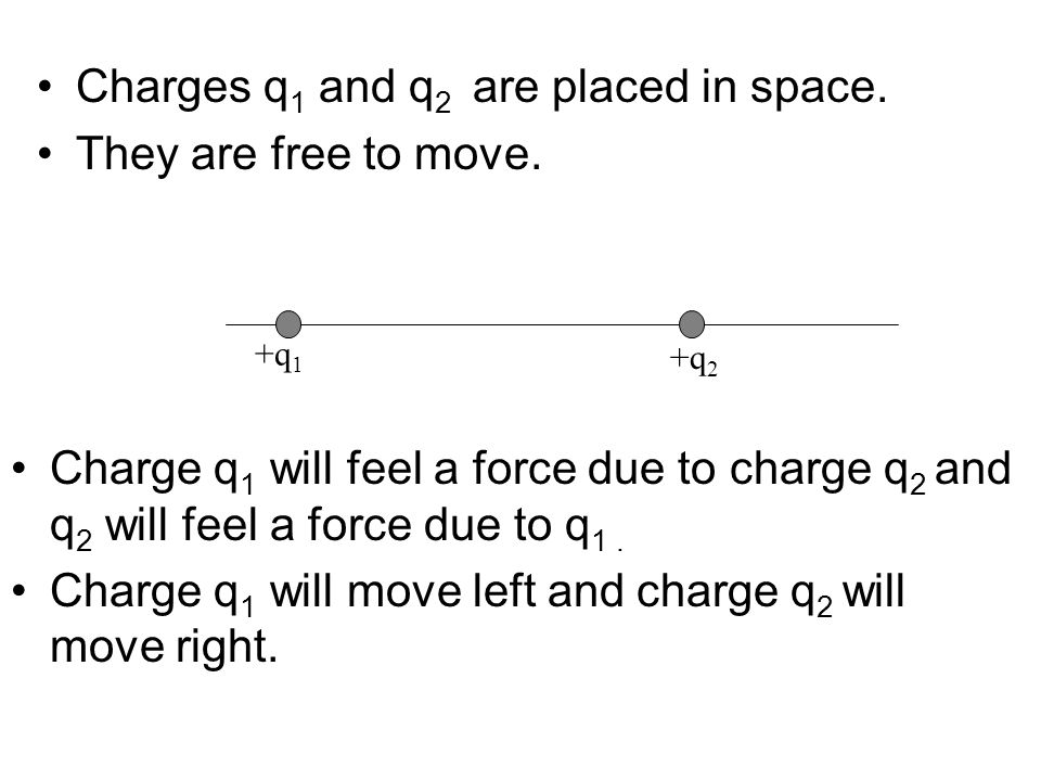 +q 1 +q 2 Charge q 1 will feel a force due to charge q 2 and q 2 will feel a force due to q 1.