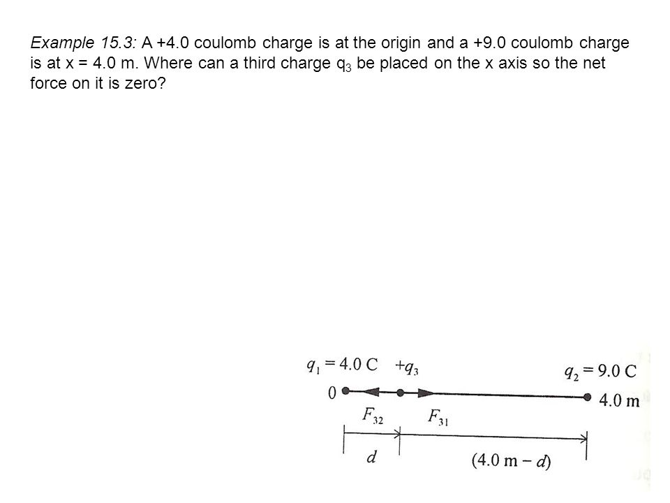 Example 15.3: A +4.0 coulomb charge is at the origin and a +9.0 coulomb charge is at x = 4.0 m. Where can a third charge q 3 be placed on the x axis s