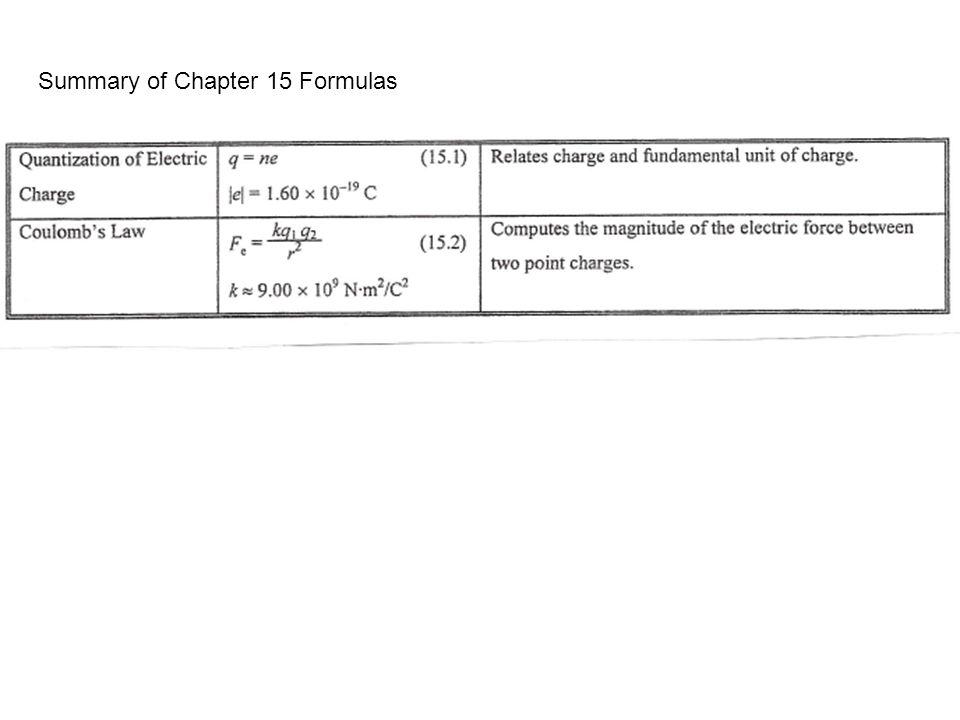 Summary of Chapter 15 Formulas