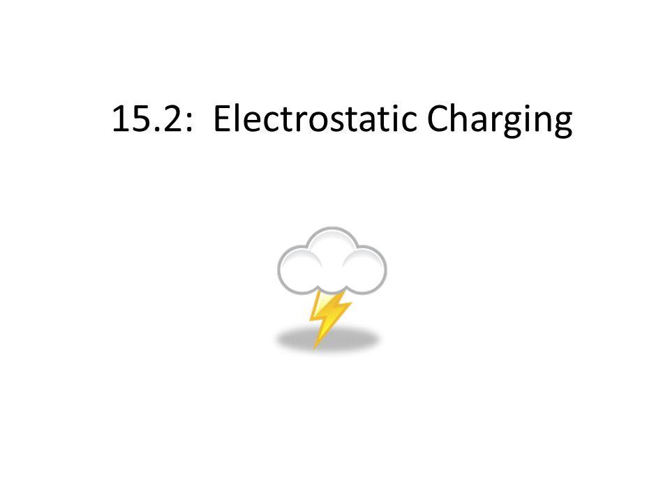 15.2: Electrostatic Charging