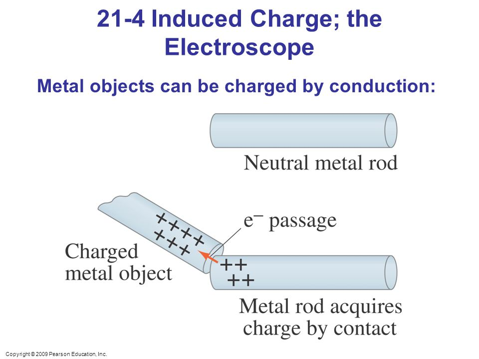 Copyright © 2009 Pearson Education, Inc. Metal objects can be charged by conduction: 21-4 Induced Charge; the Electroscope