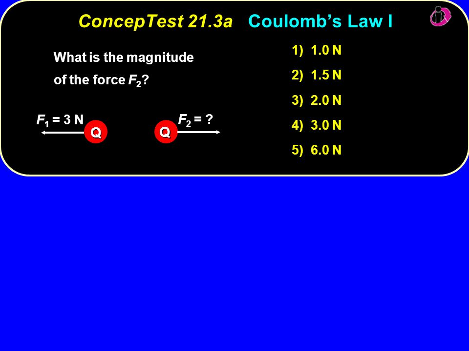 Q Q F 1 = 3 N F 2 = ? 1) 1.0 N 2) 1.5 N 3) 2.0 N 4) 3.0 N 5) 6.0 N What is the magnitude of the force F 2 ? ConcepTest 21.3aCoulomb's Law I ConcepTest