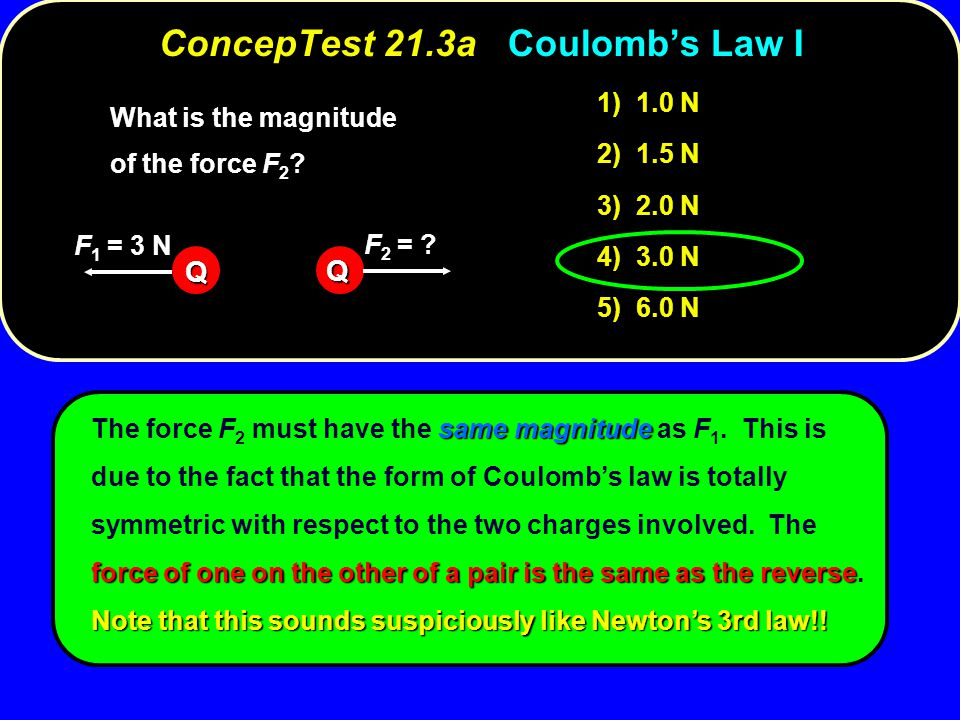 same magnitude force of one on the other of a pair is the same as the reverse Note that this sounds suspiciously like Newton's 3rd law!.