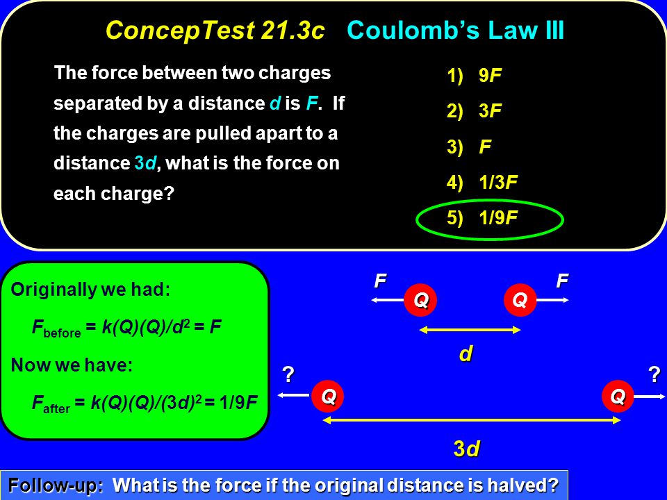 Originally we had: F before = k(Q)(Q)/d 2 = F Now we have: F after = k(Q)(Q)/(3d) 2 = 1/9F 1) 9F 2) 3F 3) F 4) 1/3F 5) 1/9F The force between two charges separated by a distance d is F.