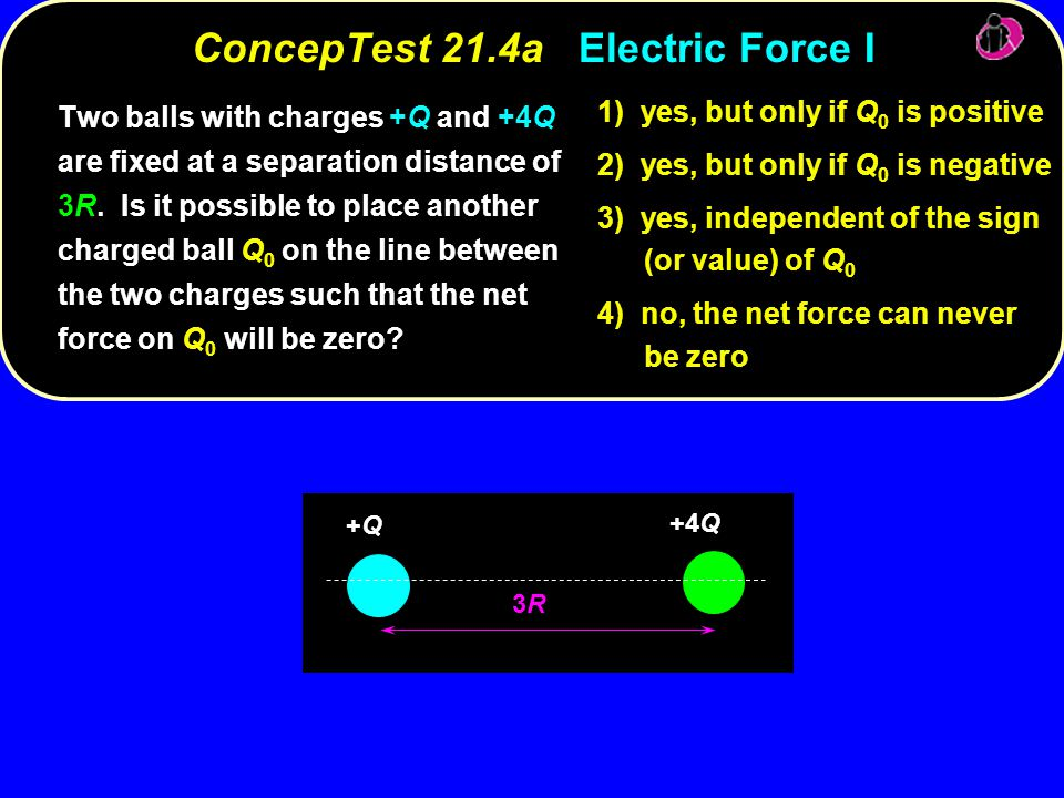ConcepTest 21.4aElectric Force I ConcepTest 21.4a Electric Force I Q 0 is positive 1) yes, but only if Q 0 is positive Q 0 is negative 2) yes, but only if Q 0 is negative Q 0 3) yes, independent of the sign (or value) of Q 0 4) no, the net force can never be zero Two balls with charges +Q and +4Q are fixed at a separation distance of 3R.