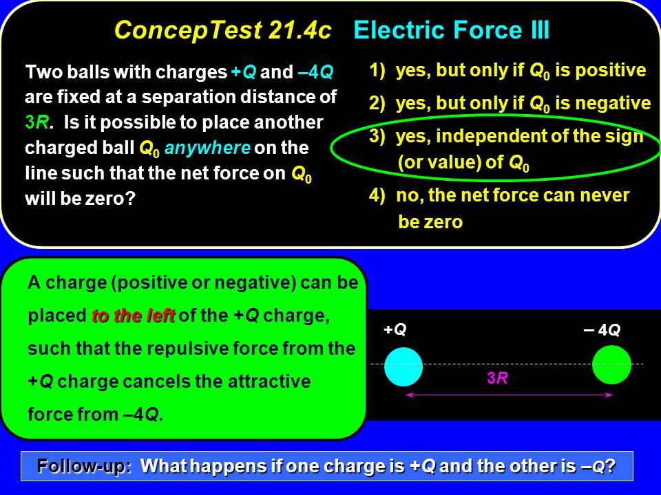 3R3R +Q+Q – – 4Q to the left A charge (positive or negative) can be placed to the left of the +Q charge, such that the repulsive force from the +Q cha
