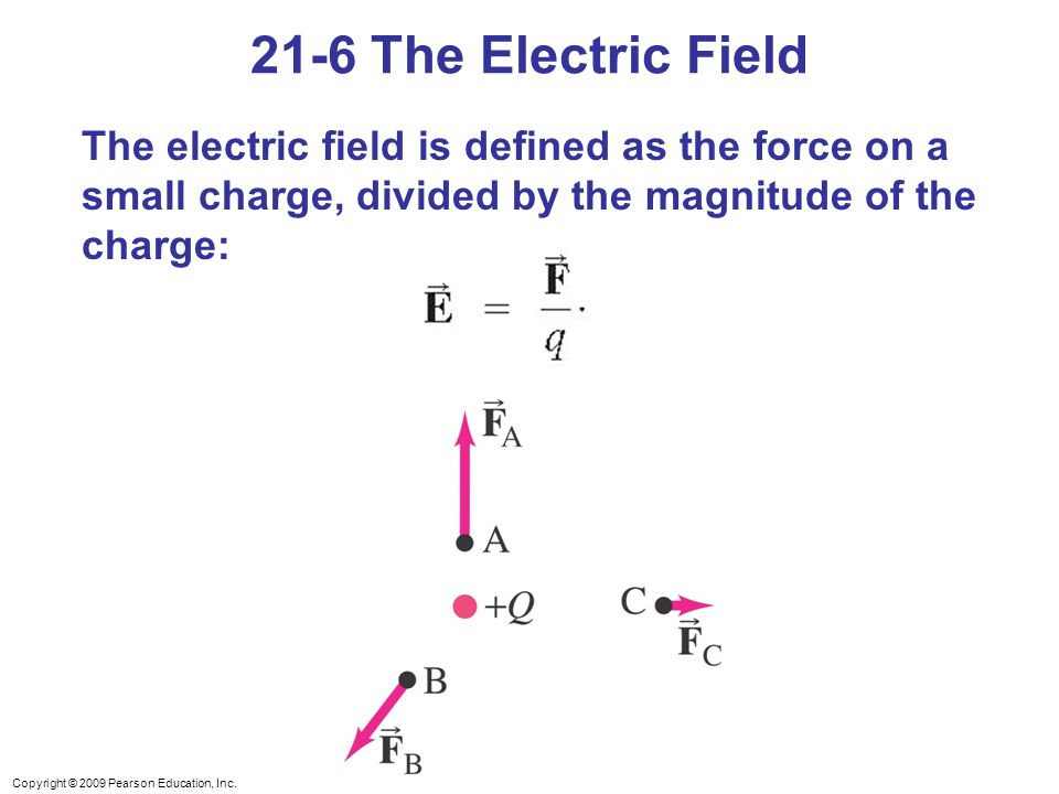 Copyright © 2009 Pearson Education, Inc. The electric field is defined as the force on a small charge, divided by the magnitude of the charge: 21-6 Th