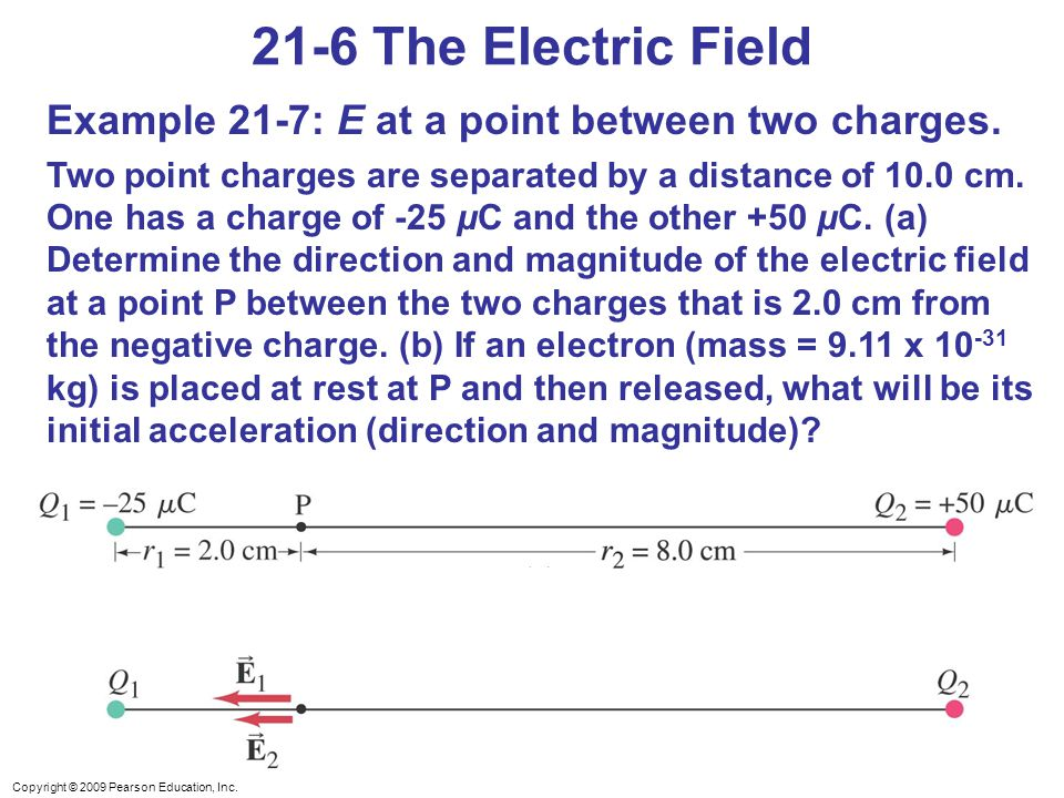 Copyright © 2009 Pearson Education, Inc. 21-6 The Electric Field Example 21-7: E at a point between two charges. Two point charges are separated by a