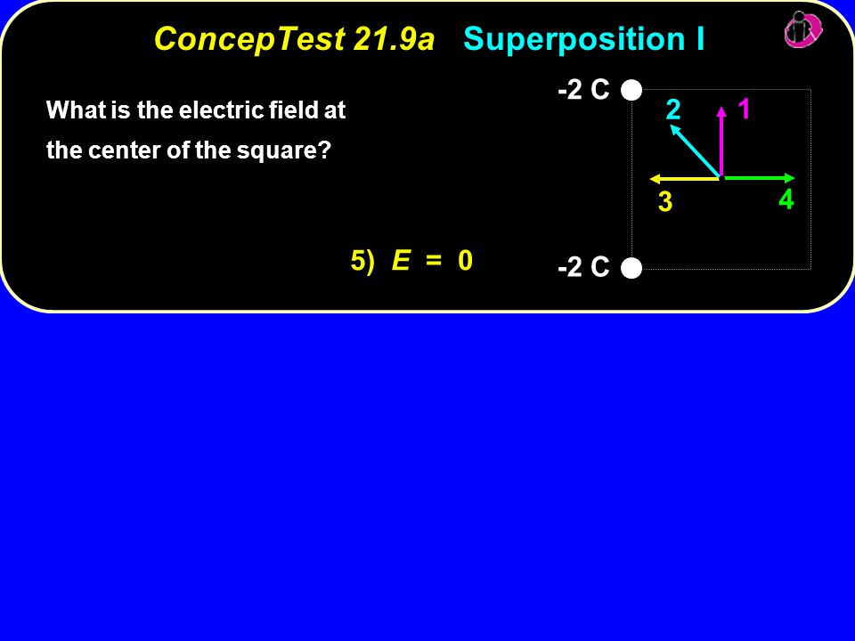 What is the electric field at the center of the square? 4 3 2 1 -2 C 5) E = 0 ConcepTest 21.9aSuperposition I ConcepTest 21.9a Superposition I