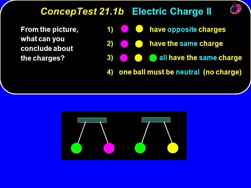 1) have opposite charges 2) have the same charge 3) all have the same charge 4) one ball must be neutral (no charge) From the picture, what can you conclude about the charges.
