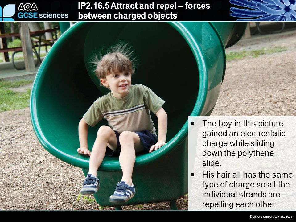IP2.16.5 Attract and repel – forces between charged objects © Oxford University Press 2011  The boy in this picture gained an electrostatic charge wh