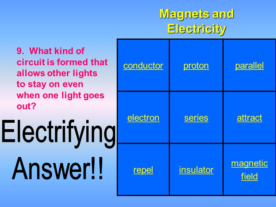 Magnets and Electricity 8. What part of an atom has a negative charge? conductorprotonparallel electronseriesattract repelinsulator magnetic field