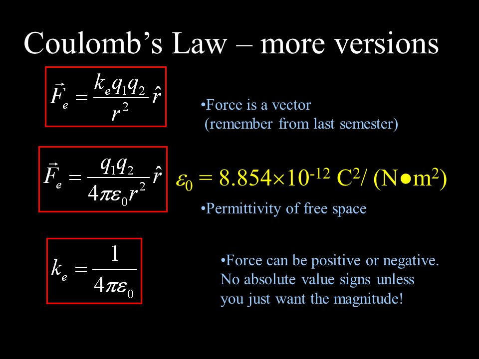 Coulomb's Law vs.