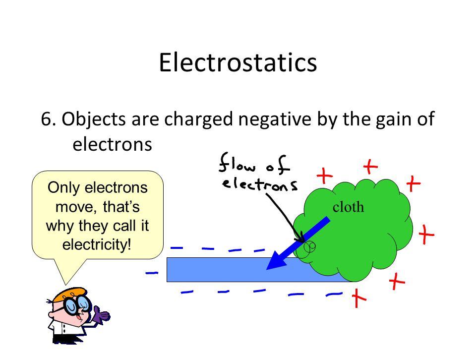 Electrostatics 6.