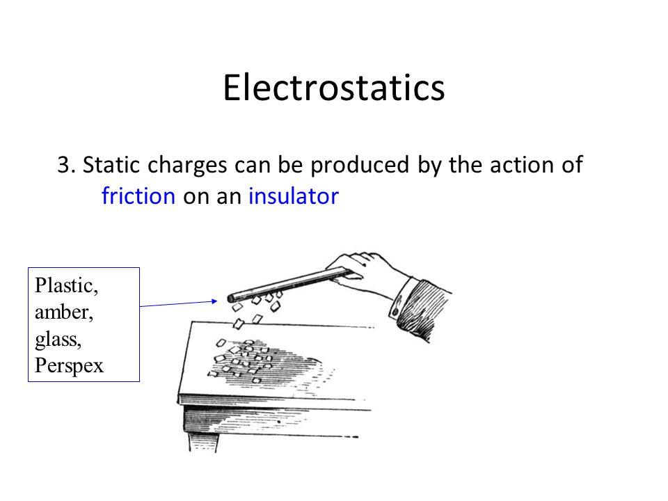 Electrostatics 3.