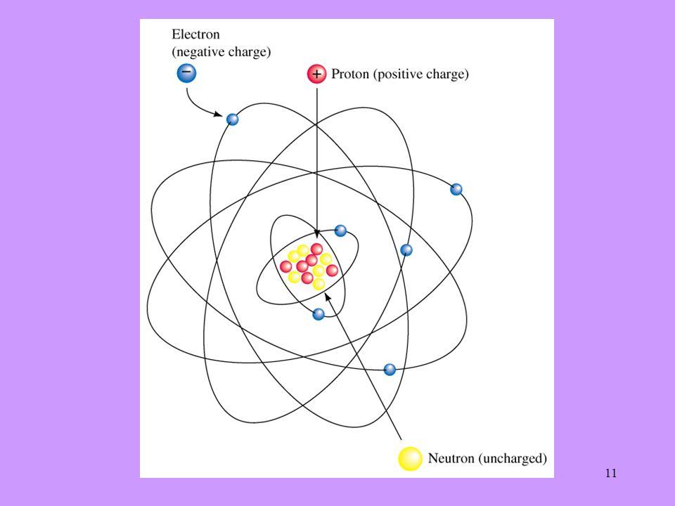 11 Inside the atom