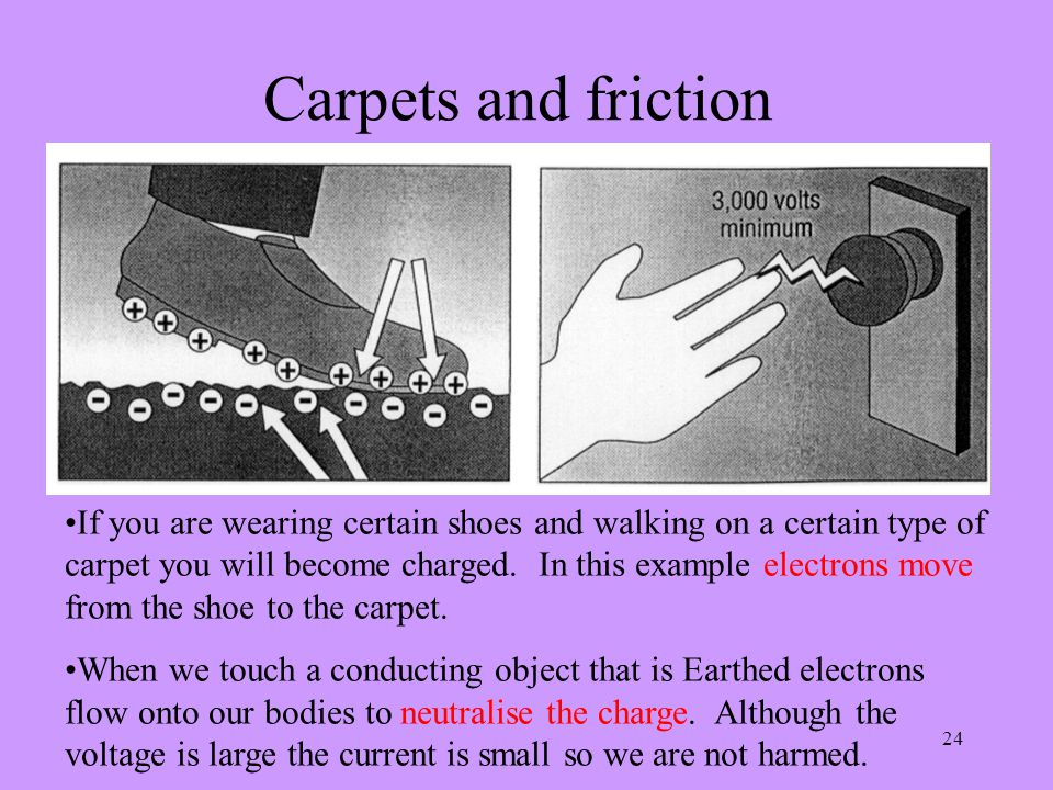 24 Carpets and friction If you are wearing certain shoes and walking on a certain type of carpet you will become charged. In this example electrons mo