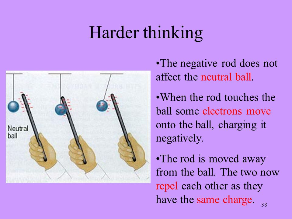 38 Harder thinking The negative rod does not affect the neutral ball.