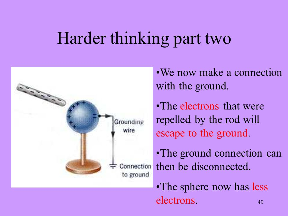 40 Harder thinking part two We now make a connection with the ground. The electrons that were repelled by the rod will escape to the ground. The groun