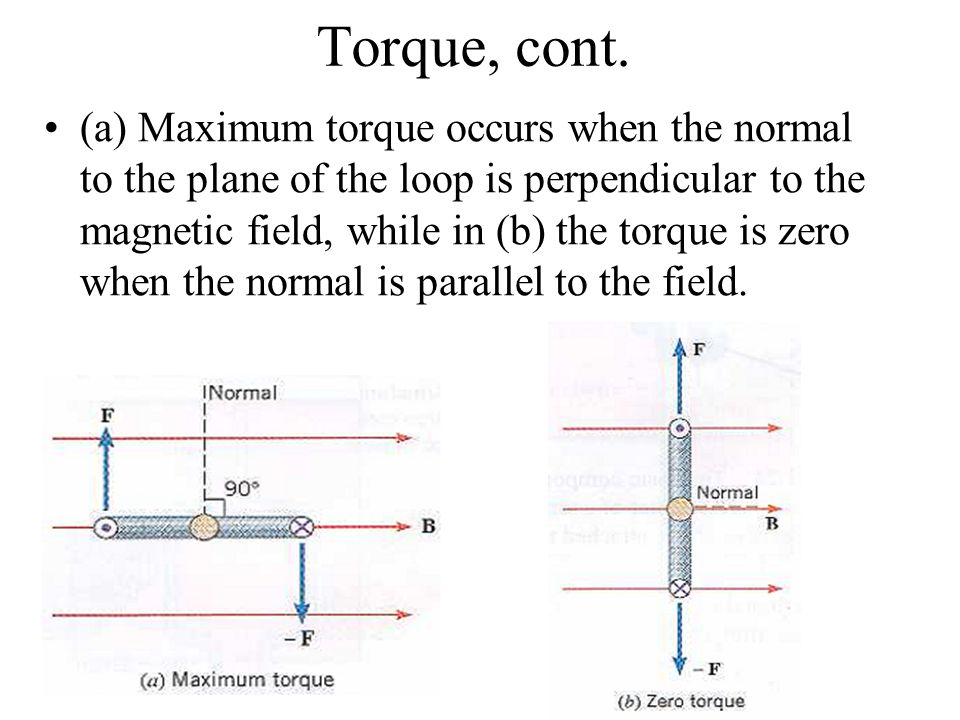 Torque, cont. (a) Maximum torque occurs when the normal to the plane of the loop is perpendicular to the magnetic field, while in (b) the torque is ze