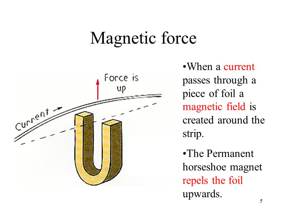 6 Reverse the current If the direction of the electric current is reversed the magnetic field acts in the opposite direction.