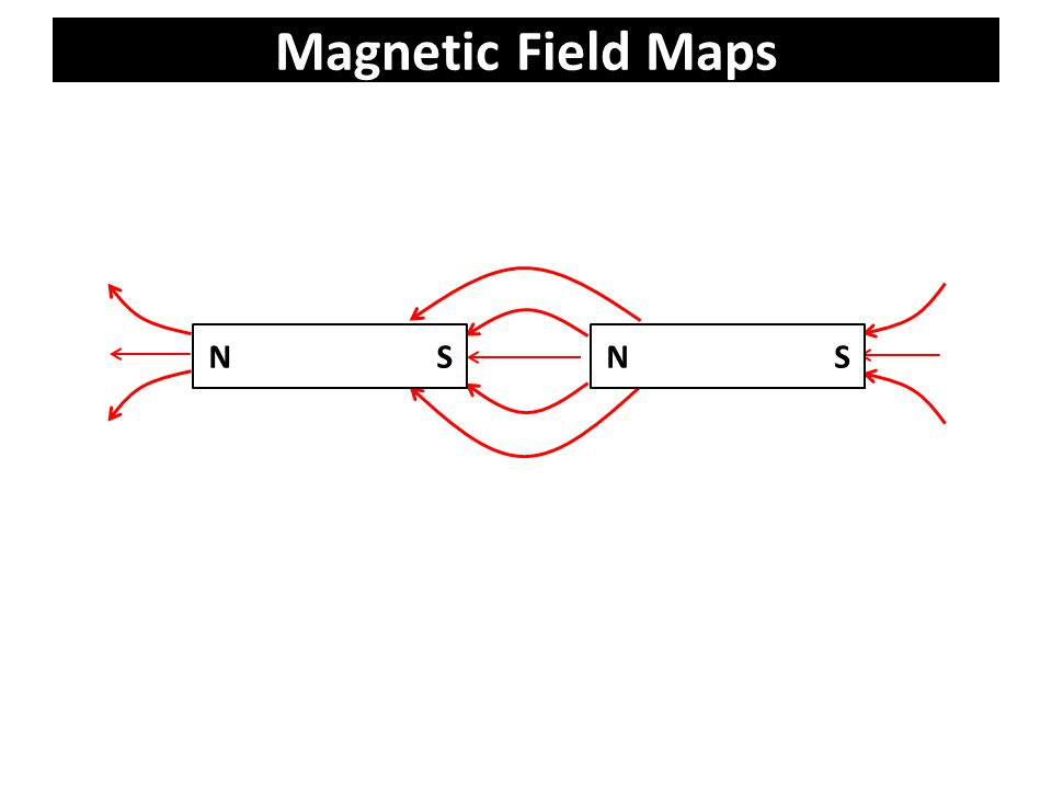 Magnetic Field Maps N S