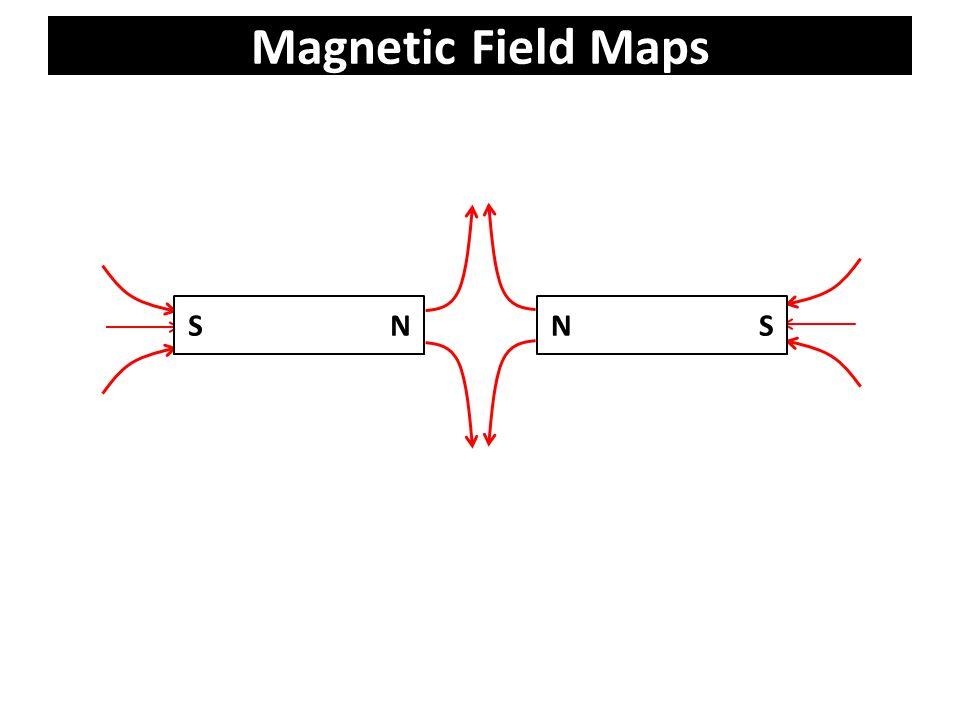 Magnetic Field Maps S N N S