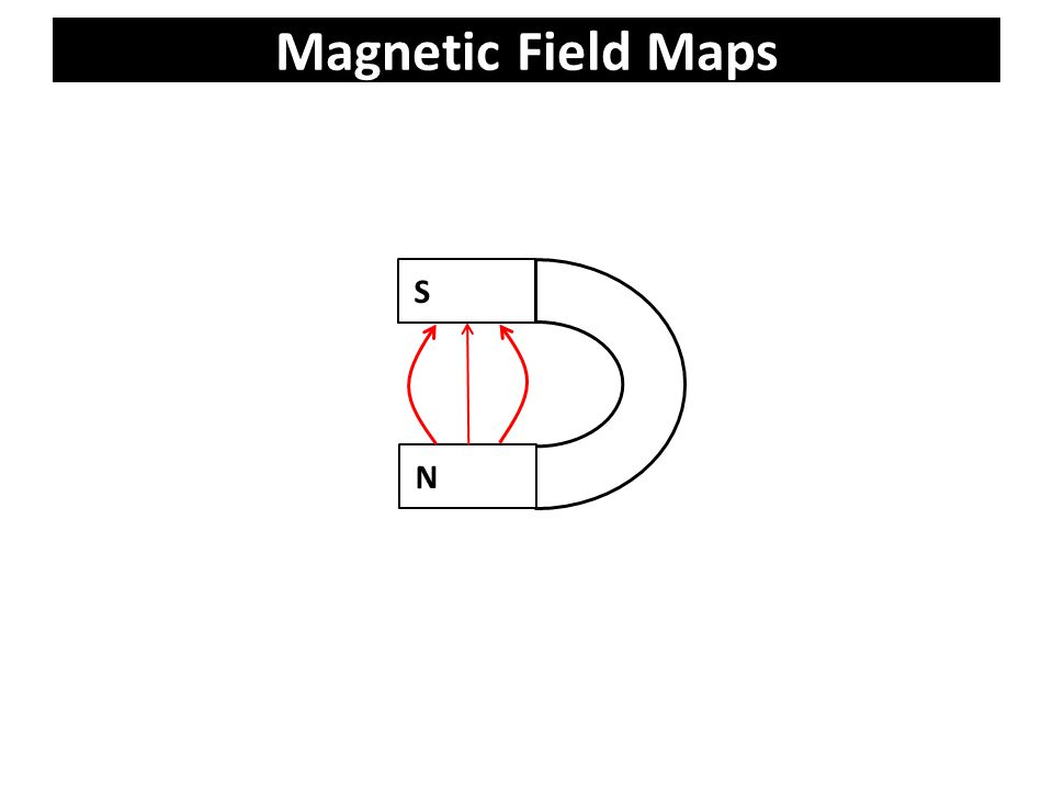 Magnetic Field Maps S N