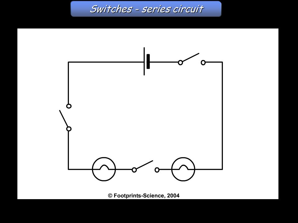 Switches - series circuit Switches – series circuit