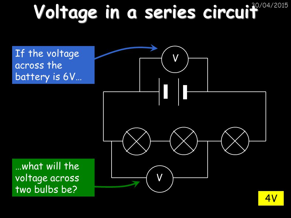 30/04/2015 Voltage in a series circuit V V If the voltage across the battery is 6V… …what will the voltage across two bulbs be.