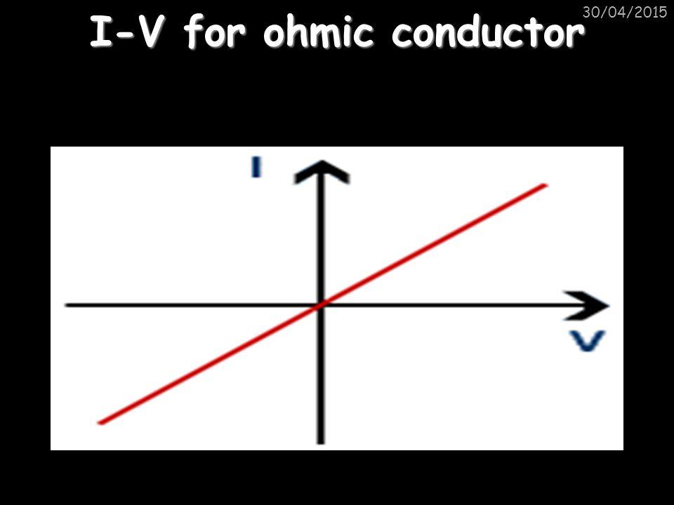I-V for ohmic conductor 30/04/2015
