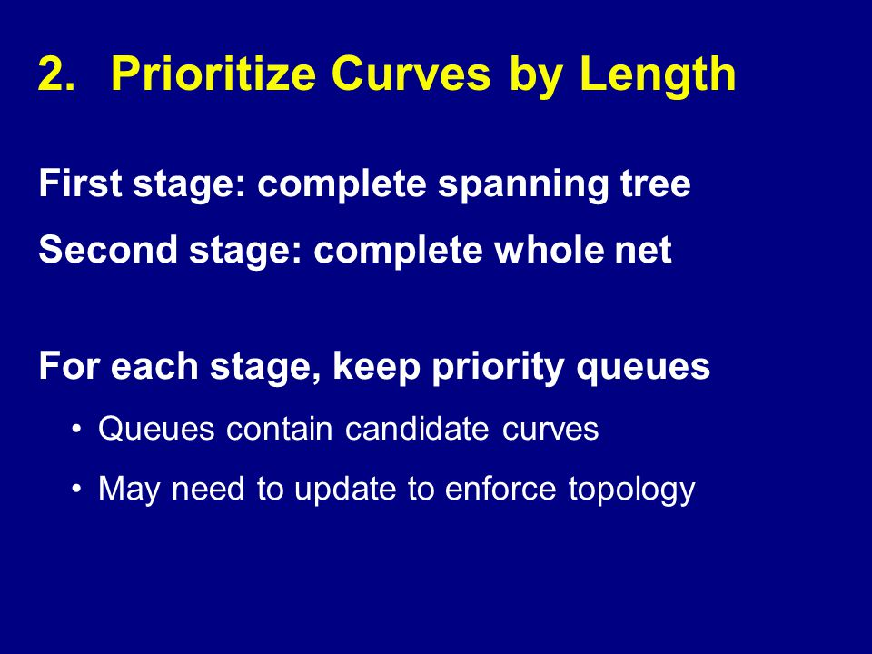 2.Prioritize Curves by Length First stage: complete spanning tree Second stage: complete whole net For each stage, keep priority queues Queues contain candidate curves May need to update to enforce topology