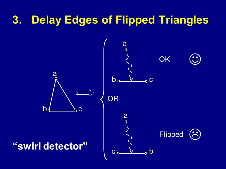 3.Delay Edges of Flipped Triangles a b c a cb a bc OR OK Flipped  swirl detector