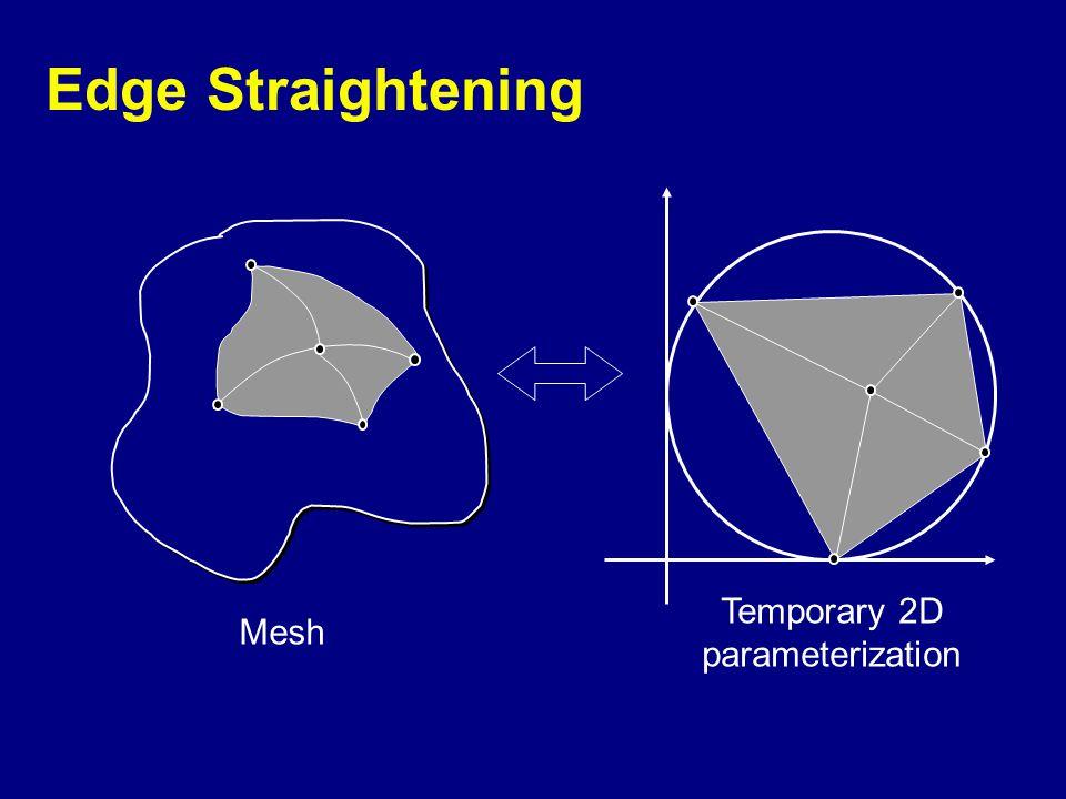 Edge Straightening Mesh Temporary 2D parameterization