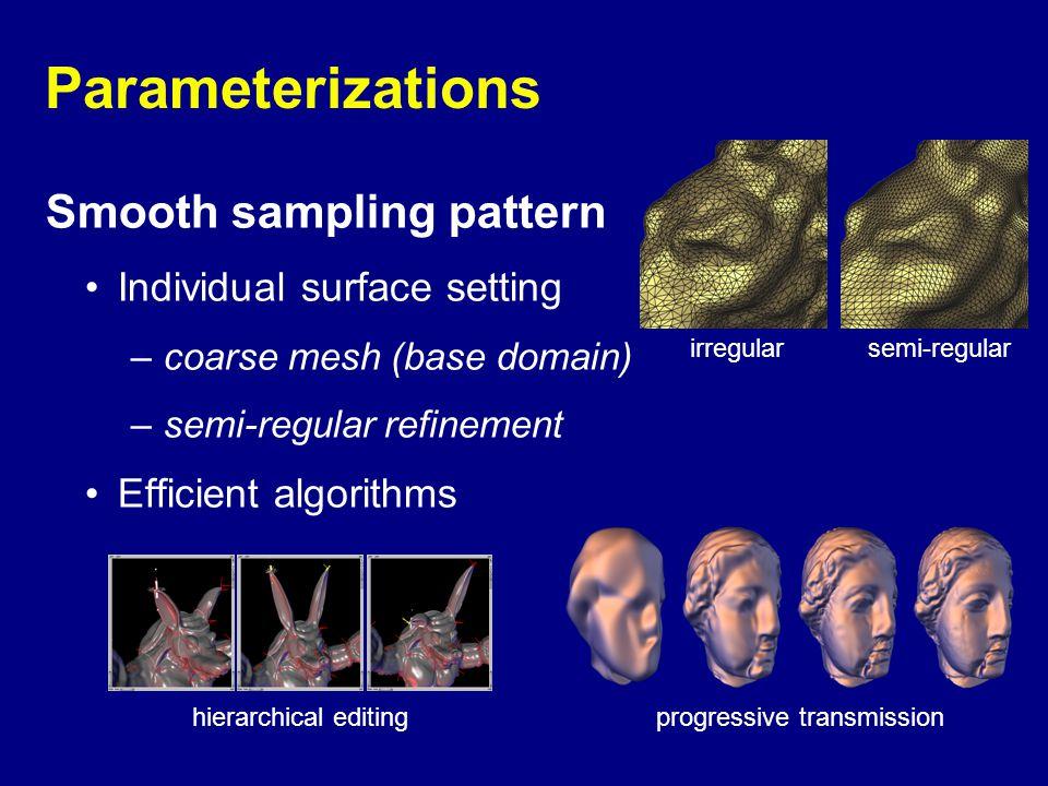 Parameterizations Smooth sampling pattern Individual surface setting –coarse mesh (base domain) –semi-regular refinement Efficient algorithms progressive transmissionhierarchical editing irregularsemi-regular