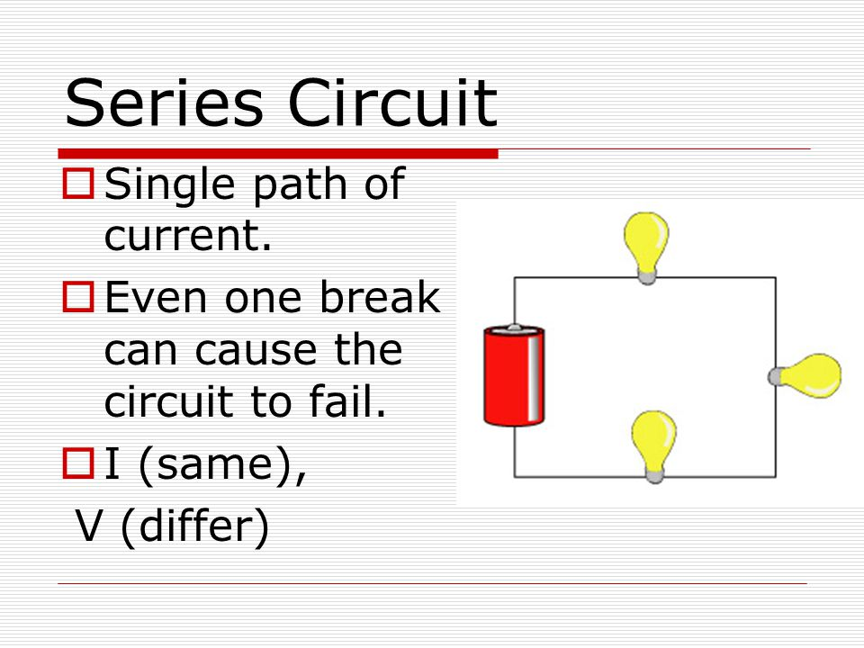 Series Circuit  Single path of current.  Even one break can cause the circuit to fail.  I (same), V (differ)