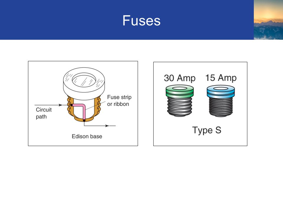 Fuses Section 8.3