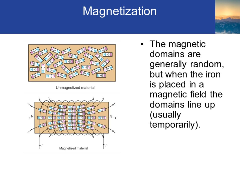 Magnetization The magnetic domains are generally random, but when the iron is placed in a magnetic field the domains line up (usually temporarily).